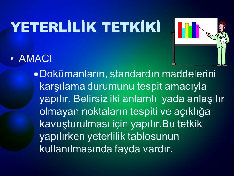 YETERLİLİK TETKİKİ AMACI  Dokümanların, standardın maddelerini karşılama durumunu tespit amacıyla yapılır.