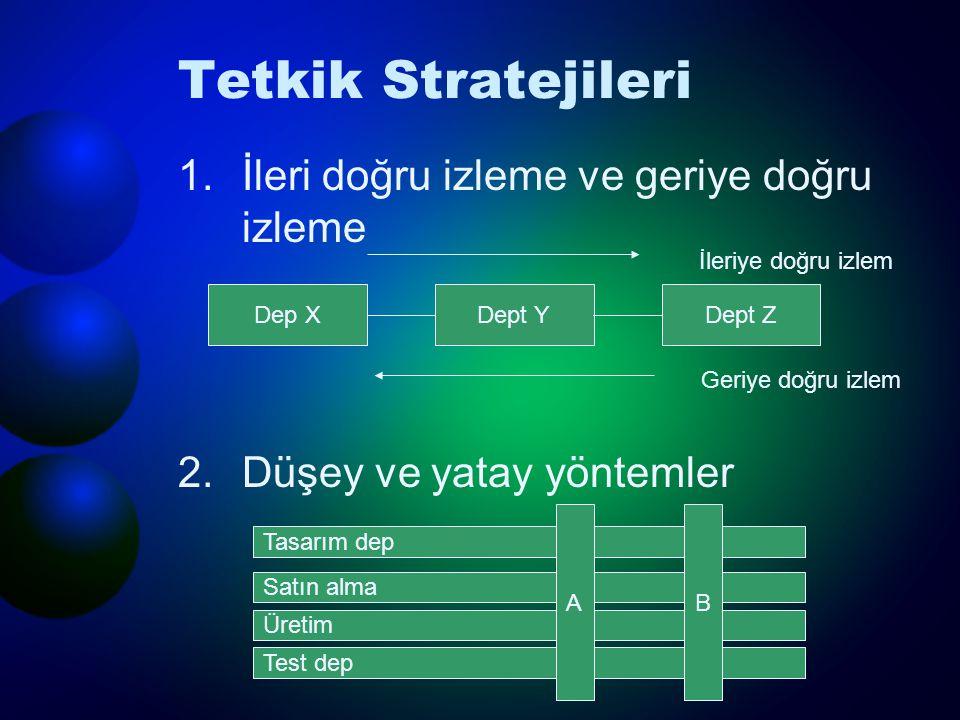 Tetkik Stratejileri 1.İleri doğru izleme ve geriye doğru izleme 2.