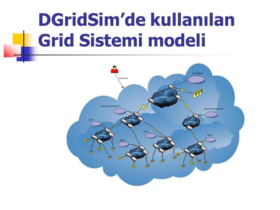 DGridSim'de kullanılan Grid Sistemi modeli