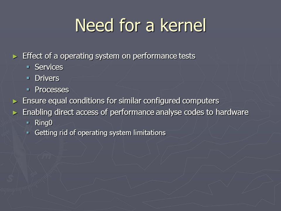 Test Environment ► Kernel, base platform for performance analysis code ► No installation, (live cd, USB sticks) ► Parameter based tests ► While a performance test, only vital kernel code runs ► While a performance test, user input is blocked