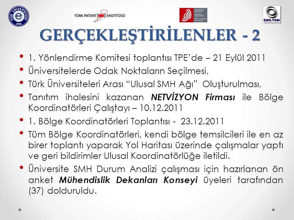 EBİLTEM ve TPE işbirliği ile on-line olarak hazırlanan Türkiye Üniversitelerinde Sınai Mülkiyet Hakları Durum Tespiti Anketi Bölüm Başkanları tarafından doldurulmak üzere Tüm Üniversitelerin Rektörlüklerine gönderildi ve bugüne kadar 2984 cevap alındı.