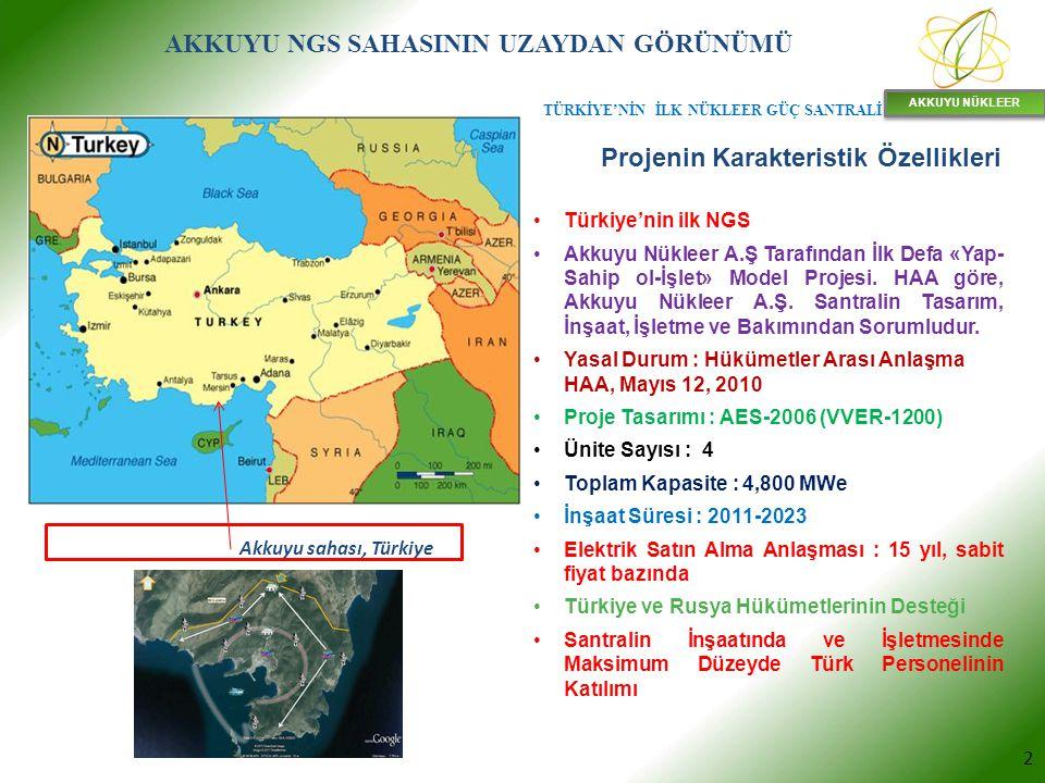 AKKUYU NÜKLEER 2 AKKUYU NGS SAHASININ UZAYDAN GÖRÜNÜMÜ TÜRKİYE'NİN İLK NÜKLEER GÜÇ SANTRALİ Projenin Karakteristik Özellikleri Türkiye'nin ilk NGS Akkuyu Nükleer A.Ş Tarafından İlk Defa «Yap- Sahip ol-İşlet» Model Projesi.