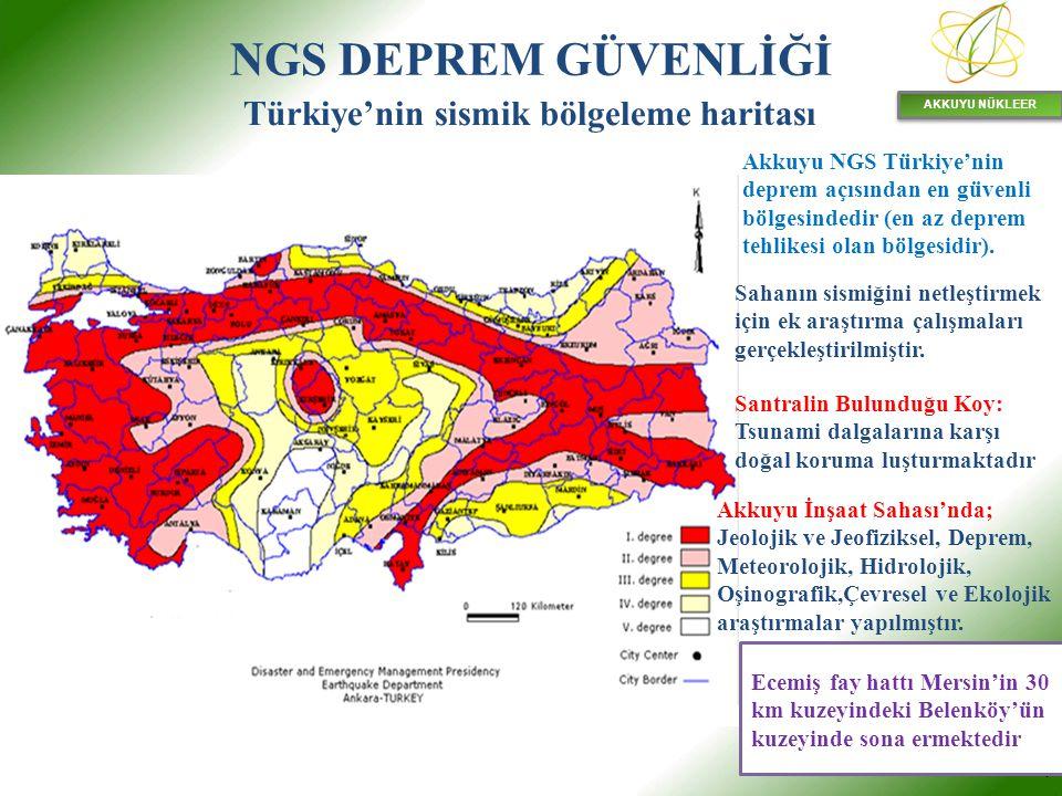AKKUYU NÜKLEER 4 NGS DEPREM GÜVENLİĞİ Türkiye'nin sismik bölgeleme haritası Akkuyu NGS Türkiye'nin deprem açısından en güvenli bölgesindedir (en az de