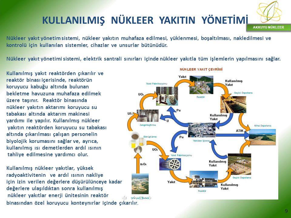 AKKUYU NÜKLEER 9 KULLANILMIŞ NÜKLEER YAKITIN YÖNETİMİ Nükleer yakıt yönetim sistemi, nükleer yakıtın muhafaza edilmesi, yüklenmesi, boşaltılması, nakledilmesi ve kontrolü için kullanılan sistemler, cihazlar ve unsurlar bütünüdür.