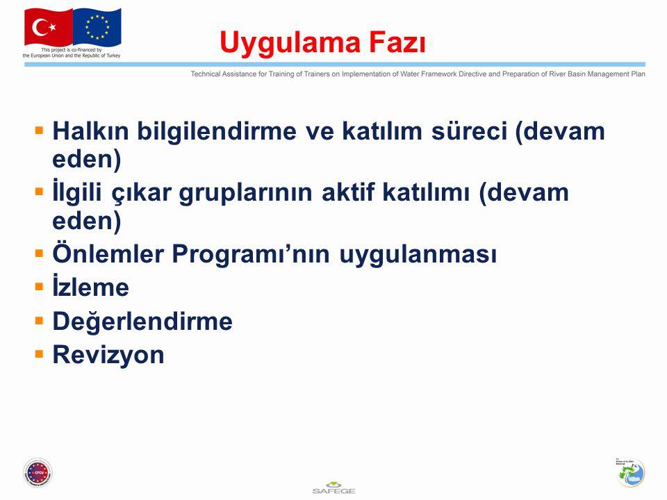 Uygulama Fazı  Halkın bilgilendirme ve katılım süreci (devam eden)  İlgili çıkar gruplarının aktif katılımı (devam eden)  Önlemler Programı'nın uyg