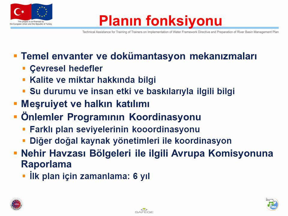 Planın fonksiyonu  Temel envanter ve dokümantasyon mekanızmaları  Çevresel hedefler  Kalite ve miktar hakkında bilgi  Su durumu ve insan etki ve b