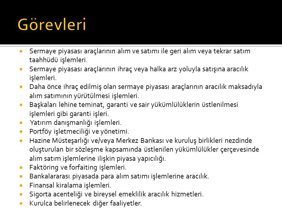 Öğr. Gör. Osman Nuri ŞAHİN