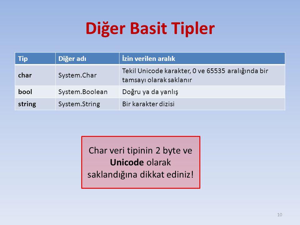 Diğer Basit Tipler TipDiğer adıİzin verilen aralık charSystem.Char Tekil Unicode karakter, 0 ve 65535 aralığında bir tamsayı olarak saklanır boolSystem.BooleanDoğru ya da yanlış stringSystem.StringBir karakter dizisi 10 Char veri tipinin 2 byte ve Unicode olarak saklandığına dikkat ediniz!