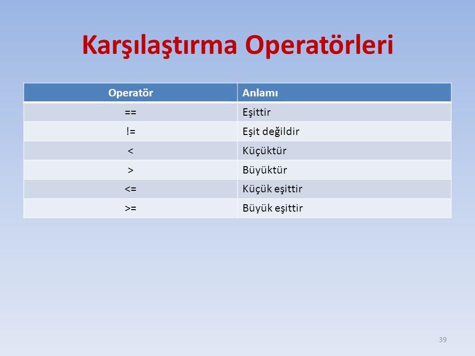Karşılaştırma Operatörleri OperatörAnlamı ==Eşittir !=Eşit değildir <Küçüktür >Büyüktür <=Küçük eşittir >=Büyük eşittir 39
