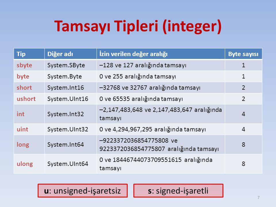 Tamsayı Tipleri (integer) TipDiğer adıİzin verilen değer aralığıByte sayısı sbyteSystem.SByte–128 ve 127 aralığında tamsayı1 byteSystem.Byte0 ve 255 aralığında tamsayı1 shortSystem.Int16–32768 ve 32767 aralığında tamsayı2 ushortSystem.UInt160 ve 65535 aralığında tamsayı2 intSystem.Int32 –2,147,483,648 ve 2,147,483,647 aralığında tamsayı 4 uintSystem.UInt320 ve 4,294,967,295 aralığında tamsayı4 longSystem.Int64 –9223372036854775808 ve 9223372036854775807 aralığında tamsayı 8 ulongSystem.UInt64 0 ve 18446744073709551615 aralığında tamsayı 8 7 u: unsigned-işaretsizs: signed-işaretli
