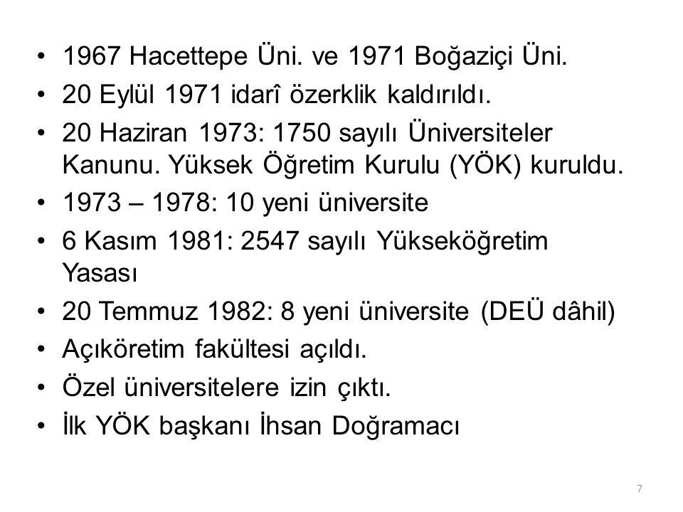 1967 Hacettepe Üni. ve 1971 Boğaziçi Üni. 20 Eylül 1971 idarî özerklik kaldırıldı. 20 Haziran 1973: 1750 sayılı Üniversiteler Kanunu. Yüksek Öğretim K
