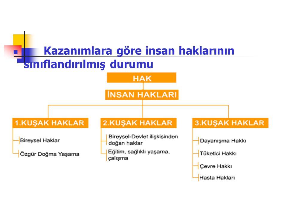 HASTA HAKLARI BİRİMLERİ (Sağlık Bakanlığı yatak sayısı 100 ve daha fazla olan hastanelerde Hasta Hakları Birimlerini açmıştır.
