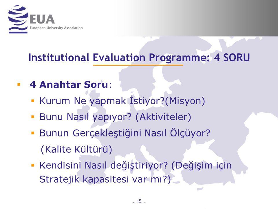 …15… Institutional Evaluation Programme: 4 SORU  4 Anahtar Soru:  Kurum Ne yapmak İstiyor (Misyon)  Bunu Nasıl yapıyor.