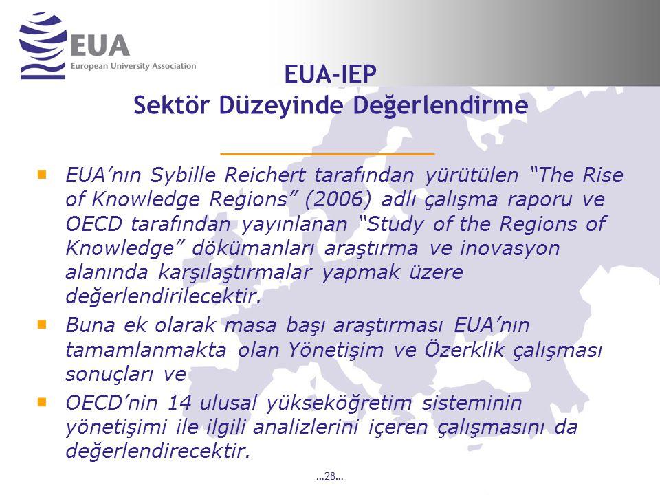 …28… EUA-IEP Sektör Düzeyinde Değerlendirme EUA'nın Sybille Reichert tarafından yürütülen The Rise of Knowledge Regions (2006) adlı çalışma raporu ve OECD tarafından yayınlanan Study of the Regions of Knowledge dökümanları araştırma ve inovasyon alanında karşılaştırmalar yapmak üzere değerlendirilecektir.