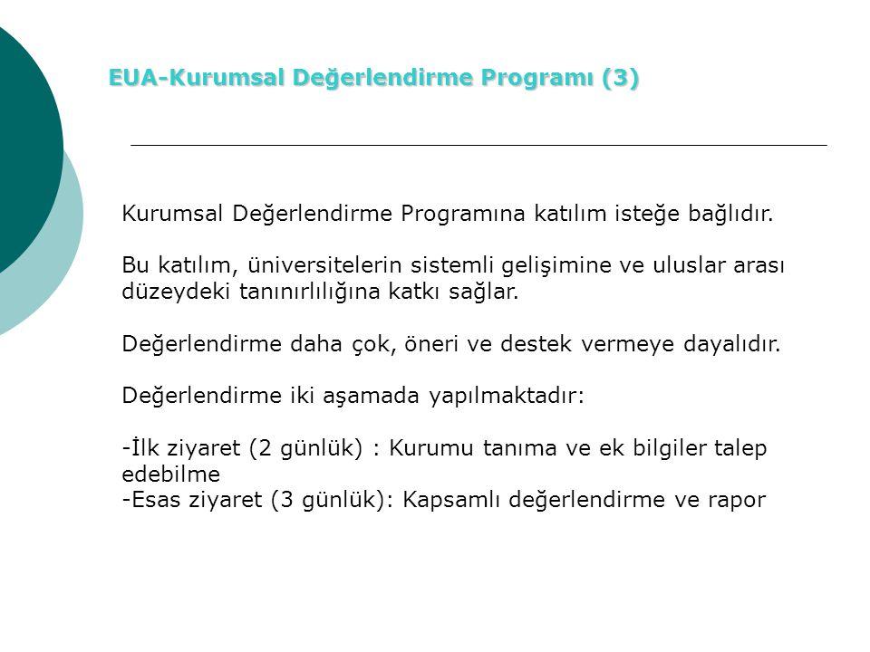 Kurumsal Değerlendirme Programına katılım isteğe bağlıdır.