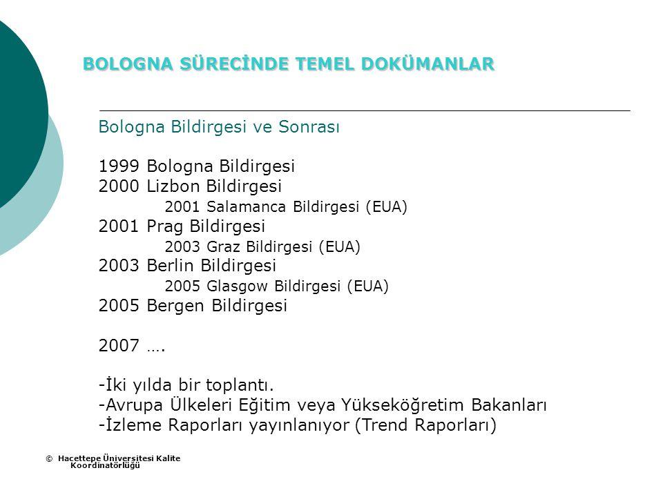 Bologna Bildirgesi ve Sonrası 1999 Bologna Bildirgesi 2000 Lizbon Bildirgesi 2001 Salamanca Bildirgesi (EUA) 2001 Prag Bildirgesi 2003 Graz Bildirgesi (EUA) 2003 Berlin Bildirgesi 2005 Glasgow Bildirgesi (EUA) 2005 Bergen Bildirgesi 2007 ….