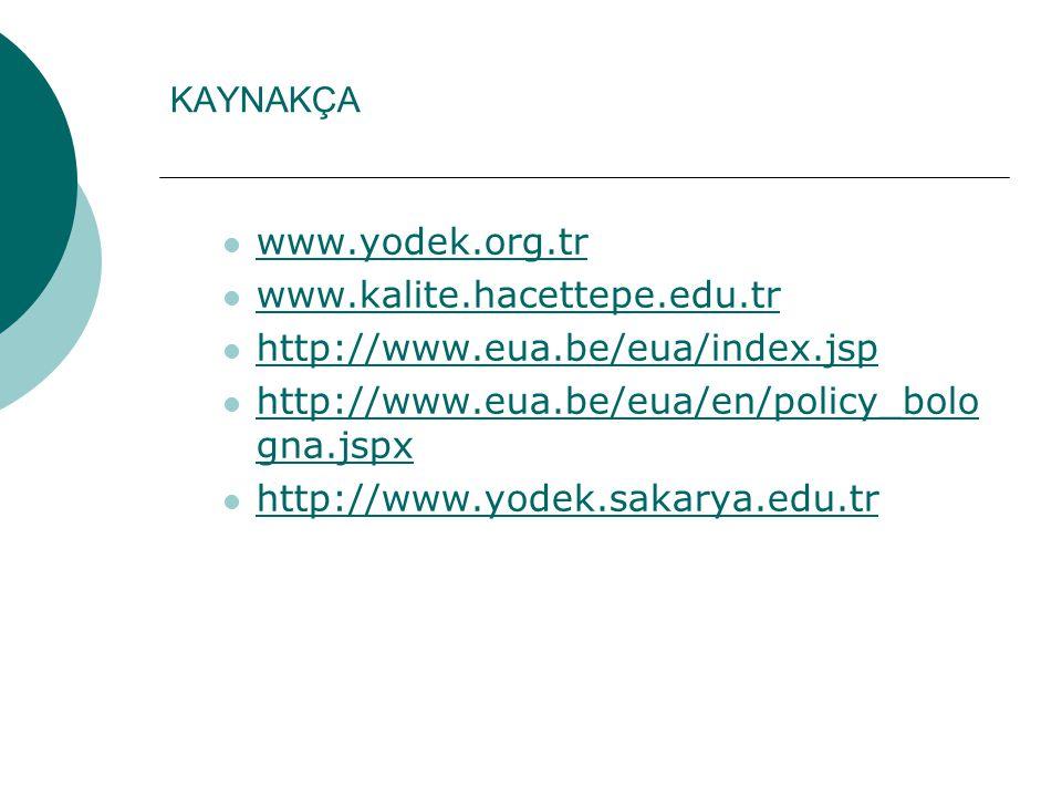 KAYNAKÇA www.yodek.org.tr www.kalite.hacettepe.edu.tr http://www.eua.be/eua/index.jsp http://www.eua.be/eua/en/policy_bolo gna.jspx http://www.eua.be/eua/en/policy_bolo gna.jspx http://www.yodek.sakarya.edu.tr