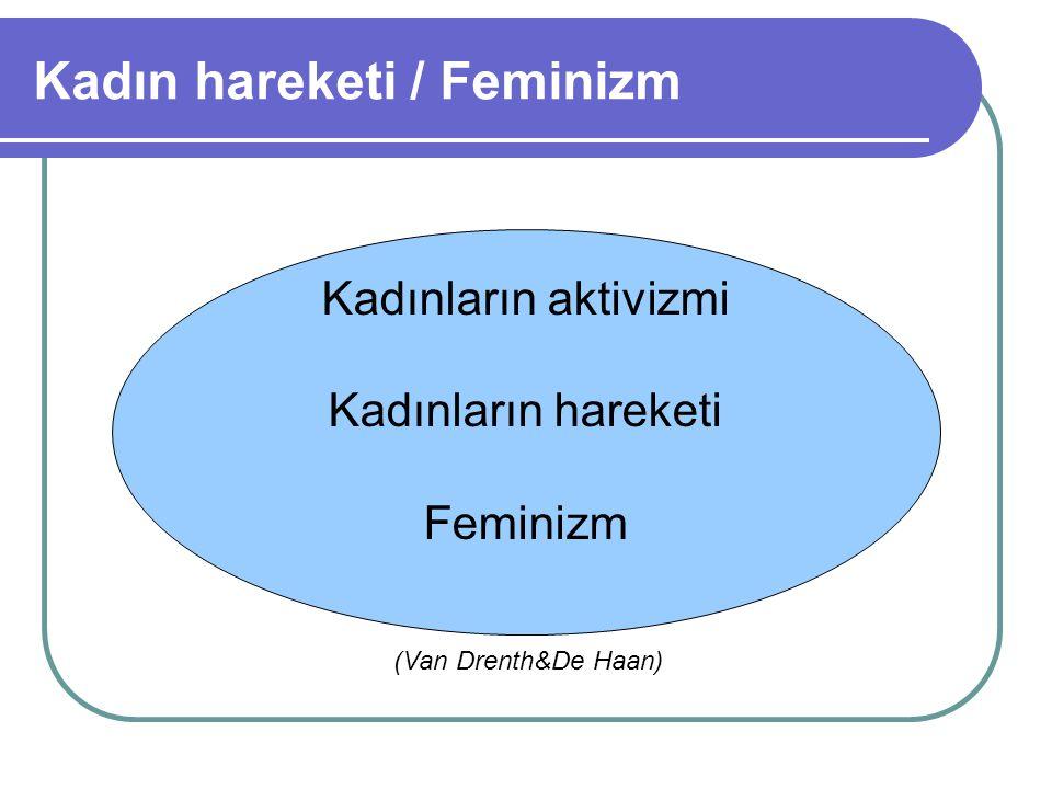 Kadın hareketi / Feminizm Kadınların aktivizmi Kadınların hareketi Feminizm (Van Drenth&De Haan)