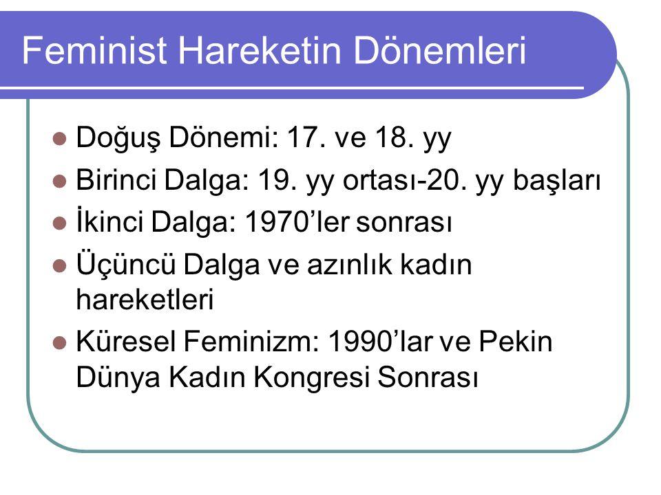Feminist Hareketin Dönemleri Doğuş Dönemi: 17. ve 18. yy Birinci Dalga: 19. yy ortası-20. yy başları İkinci Dalga: 1970'ler sonrası Üçüncü Dalga ve az