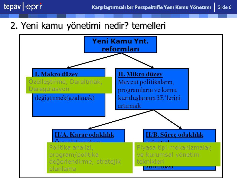 Karşılaştırmalı bir Perspektifle Yeni Kamu Yönetimi Slide 6 2.