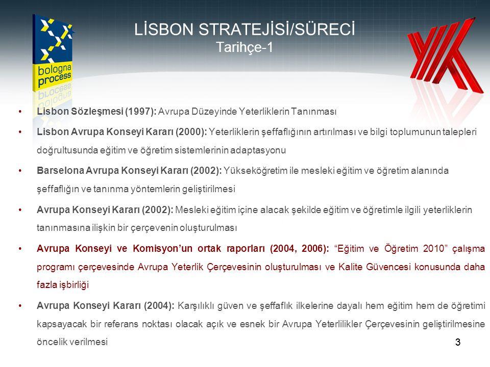 44 LİSBON STRATEJİSİ/SÜRECİ Tarihçe-2 Avrupa Konseyi Kararı (2004): Yaygın (non-formal) ve resmi olmayan (informal) öğrenme çıktılarının Avrupa prensipleri çerçevsinde geçerliliklerinin geliştirilmesinin teşvik edilmesi, Türkiye Lisbon Tanıma Sözleşmesini imzalamıştır (2004) Brüksel Avrupa Konseyi Kararları (2005, 2006): Avrupa Yeterlilik Çerçevesinin kabulünün önemi, Türkiye Lisbon Tanıma Sözleşmesini yürürlüğe koymuştur (2007) Avrupa Parlamentosu ve Konseyi'nin Kararı ( 23 Nisan 2008): Yaşamboyu öğrenim için Avrupa yeterlikler Çerçevesi'nin kabul edilmesi ve uygulanması için üye ülkelere tavsiye edilmesi.