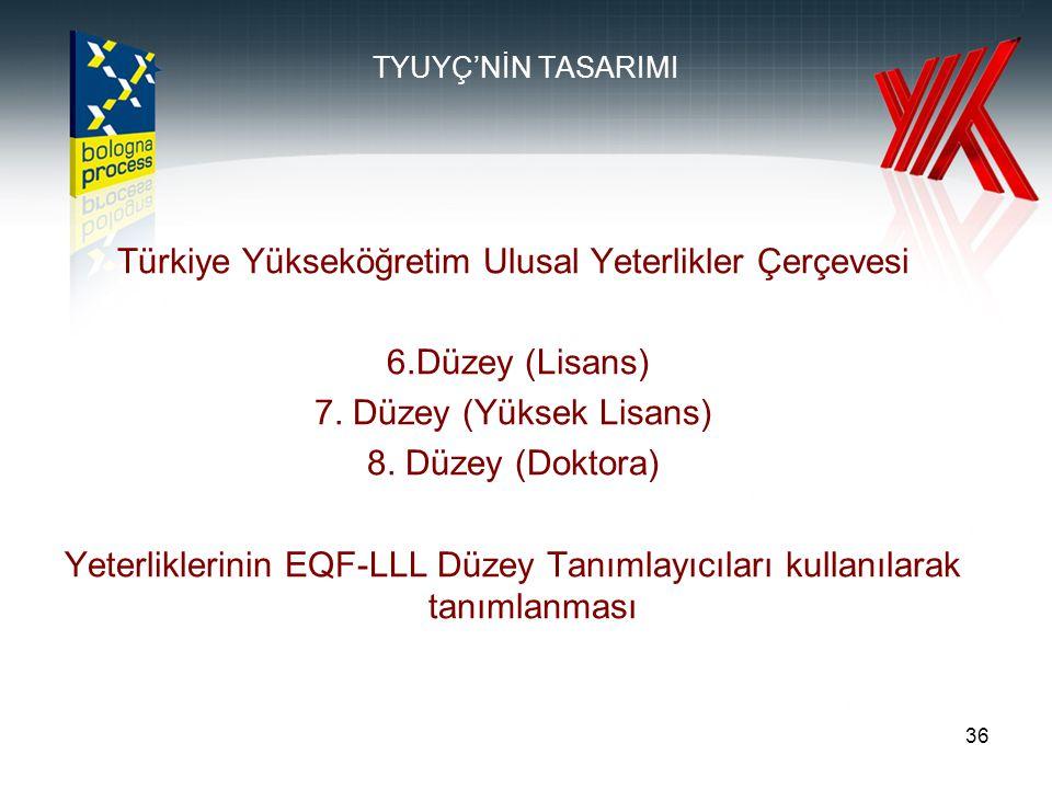 36 Türkiye Yükseköğretim Ulusal Yeterlikler Çerçevesi 6.Düzey (Lisans) 7. Düzey (Yüksek Lisans) 8. Düzey (Doktora) Yeterliklerinin EQF-LLL Düzey Tanım