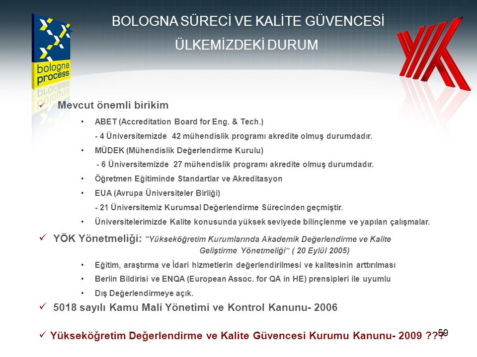 59 Mevcut önemli birikim ABET (Accreditation Board for Eng.