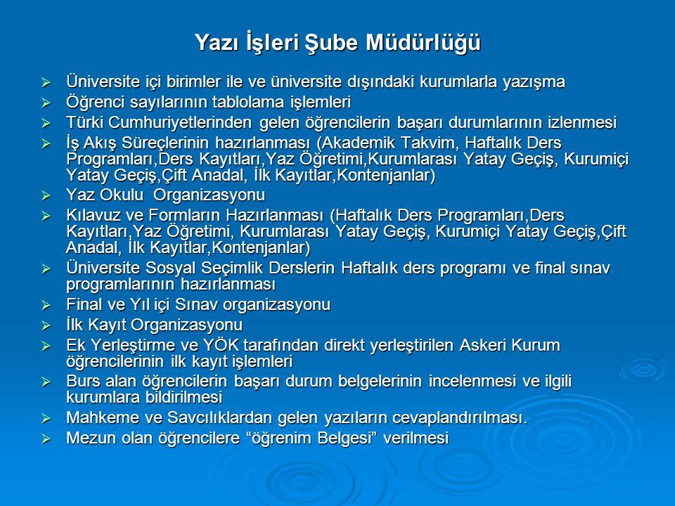 Yazı İşleri Şube Müdürlüğü  Üniversite içi birimler ile ve üniversite dışındaki kurumlarla yazışma  Öğrenci sayılarının tablolama işlemleri  Türki