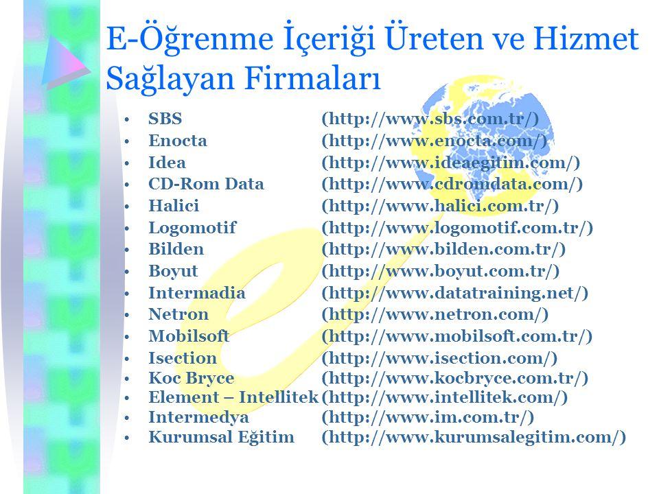 E-Öğrenme İçeriği Üreten ve Hizmet Sağlayan Firmaları SBS (http://www.sbs.com.tr/) Enocta (http://www.enocta.com/) Idea (http://www.ideaegitim.com/) CD-Rom Data (http://www.cdromdata.com/) Halici(http://www.halici.com.tr/) Logomotif (http://www.logomotif.com.tr/) Bilden (http://www.bilden.com.tr/) Boyut (http://www.boyut.com.tr/) Intermadia (http://www.datatraining.net/) Netron (http://www.netron.com/) Mobilsoft (http://www.mobilsoft.com.tr/) Isection (http://www.isection.com/) Koc Bryce (http://www.kocbryce.com.tr/) Element – Intellitek (http://www.intellitek.com/) Intermedya (http://www.im.com.tr/) Kurumsal Eğitim (http://www.kurumsalegitim.com/)