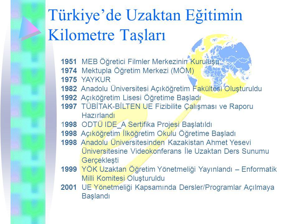 Türkiye'de Uzaktan Eğitimin Kilometre Taşları 1951 MEB Öğretici Filmler Merkezinin Kuruluşu 1974 Mektupla Öğretim Merkezi (MÖM) 1975 YAYKUR 1982 Anadolu Üniversitesi Açıköğretim Fakültesi Oluşturuldu 1992 Açıköğretim Lisesi Öğretime Başladı 1997 TÜBİTAK-BİLTEN UE Fizibilite Çalışması ve Raporu Hazırlandı 1998 ODTÜ IDE_A Sertifika Projesi Başlatıldı 1998 Açıköğretim İlköğretim Okulu Öğretime Başladı 1998 Anadolu Üniversitesinden Kazakistan Ahmet Yesevi Üniversitesine Videokonferans İle Uzaktan Ders Sunumu Gerçekleşti 1999 YÖK Uzaktan Öğretim Yönetmeliği Yayınlandı – Enformatik Milli Komitesi Oluşturuldu 2001 UE Yönetmeliği Kapsamında Dersler/Programlar Açılmaya Başlandı