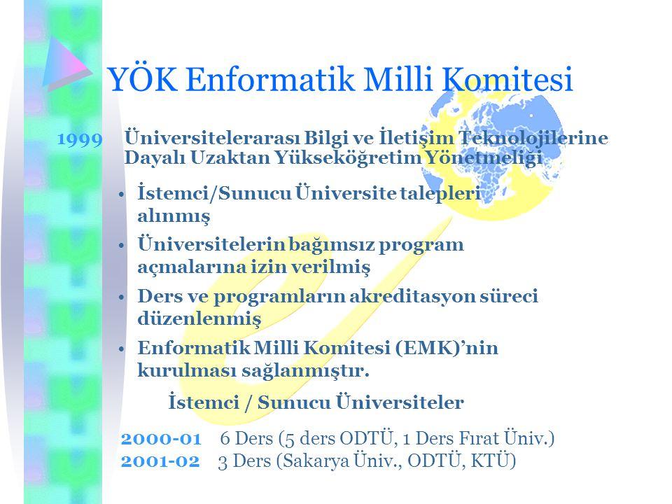 YÖK Enformatik Milli Komitesi 1999 Üniversitelerarası Bilgi ve İletişim Teknolojilerine Dayalı Uzaktan Yükseköğretim Yönetmeliği İstemci/Sunucu Üniversite talepleri alınmış Üniversitelerin bağımsız program açmalarına izin verilmiş Ders ve programların akreditasyon süreci düzenlenmiş Enformatik Milli Komitesi (EMK)'nin kurulması sağlanmıştır.