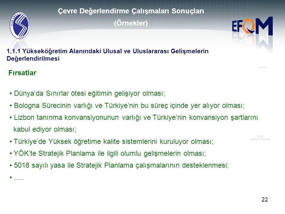 22 Dünya'da Sınırlar ötesi eğitimin gelişiyor olması; Bologna Sürecinin varlığı ve Türkiye'nin bu süreç içinde yer alıyor olması; Lizbon tanınma konva