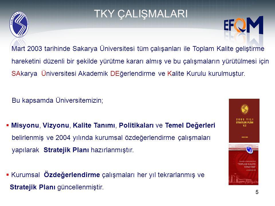 5 TKY ÇALIŞMALARI Mart 2003 tarihinde Sakarya Üniversitesi tüm çalışanları ile Toplam Kalite geliştirme hareketini düzenli bir şekilde yürütme kararı