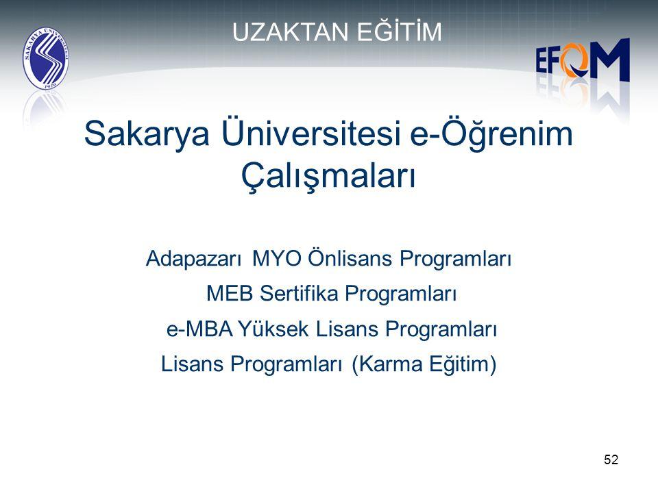 52 Sakarya Üniversitesi e-Öğrenim Çalışmaları Adapazarı MYO Önlisans Programları MEB Sertifika Programları e-MBA Yüksek Lisans Programları Lisans Prog