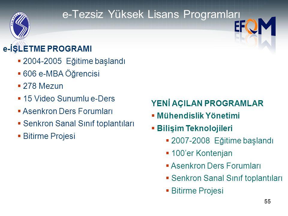 55 e-İŞLETME PROGRAMI  2004-2005 Eğitime başlandı  606 e-MBA Öğrencisi  278 Mezun  15 Video Sunumlu e-Ders  Asenkron Ders Forumları  Senkron San