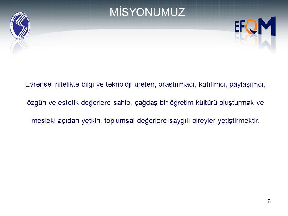 7  Eğitim, öğretim ve araştırma kalitesi ile Türkiye ve Dünyada tanınmış ve ilk sıralarda tercih edilen,  Takım çalışmasını teşvik eden, katılımcı ve paylaşımcı bir yönetime sahip,  İlimiz ve bölgemiz başta olmak üzere ülkemizin sorunlarını çözmeye yönelik çalışmalar yapan, üniversite / sanayi / toplum işbirliğini sağlamada öncü,  Internet üzerinden yürütülen Ön lisans / lisans / ve lisansüstü eğitim öğretimi etkin bir şekilde yürüten ve servis sağlayan,  Geleneksel sanatlarımızın özünü koruyarak çağdaş, kalıcı ve özgün eserler ortaya koyan,  Evrensel değerlere saygılı, toplam kalite yönetimi ilkelerini benimsemiş, sürekli gelişen; bir üniversite olmaktır.