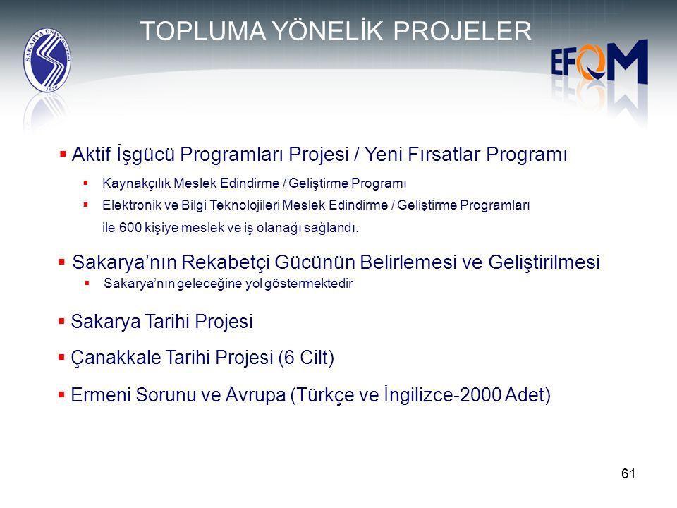 61  Kaynakçılık Meslek Edindirme / Geliştirme Programı  Elektronik ve Bilgi Teknolojileri Meslek Edindirme / Geliştirme Programları ile 600 kişiye m