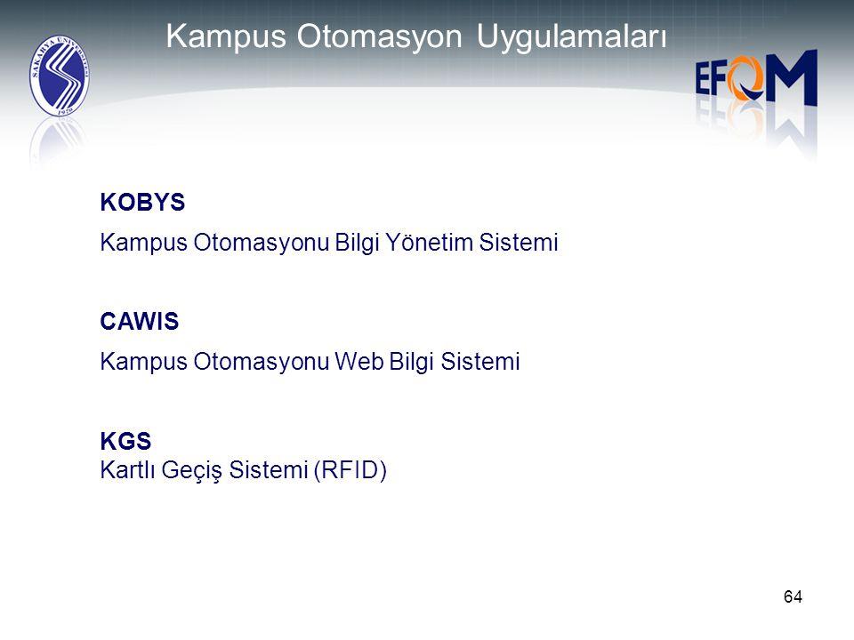 64 Kampus Otomasyon Uygulamaları KOBYS Kampus Otomasyonu Bilgi Yönetim Sistemi CAWIS Kampus Otomasyonu Web Bilgi Sistemi KGS Kartlı Geçiş Sistemi (RFI