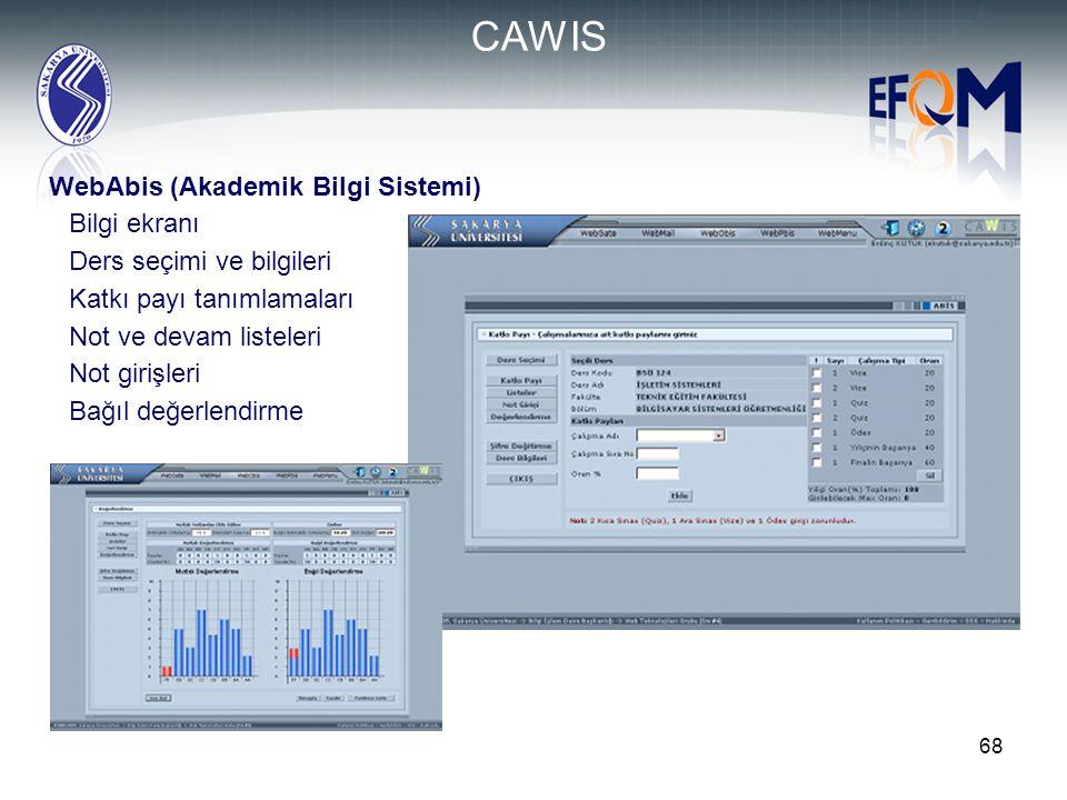 68 WebAbis (Akademik Bilgi Sistemi)  Bilgi ekranı  Ders seçimi ve bilgileri  Katkı payı tanımlamaları  Not ve devam listeleri  Not girişleri  Ba