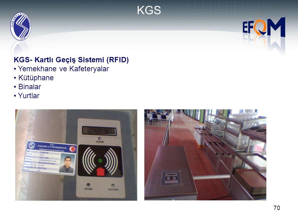 70 KGS- Kartlı Geçiş Sistemi (RFID) Yemekhane ve Kafeteryalar Kütüphane Binalar Yurtlar KGS