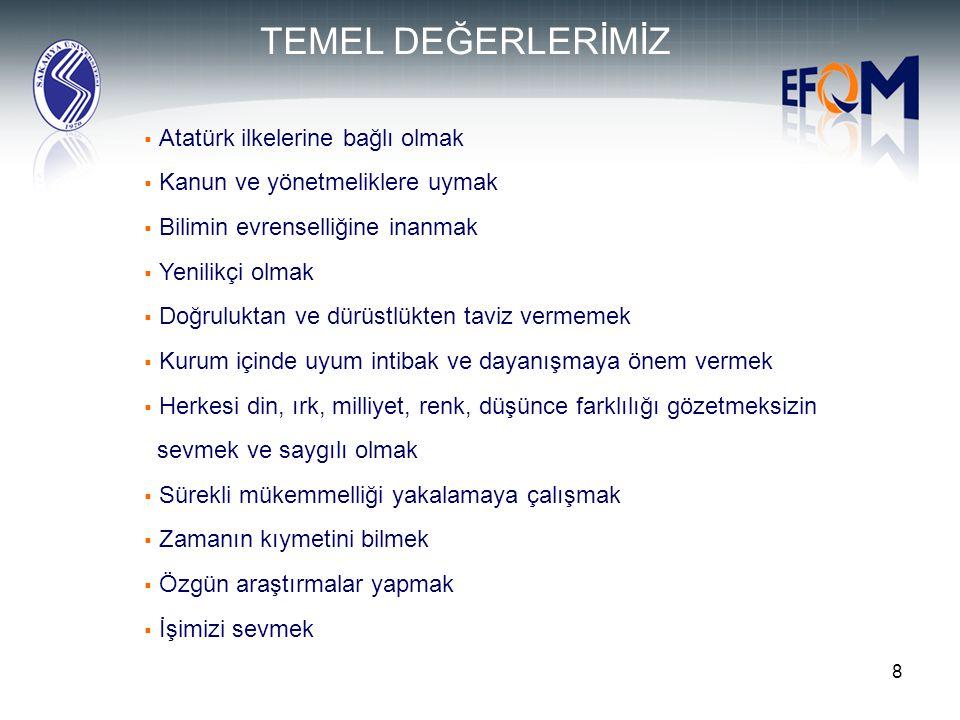 8  Atatürk ilkelerine bağlı olmak  Kanun ve yönetmeliklere uymak  Bilimin evrenselliğine inanmak  Yenilikçi olmak  Doğruluktan ve dürüstlükten ta