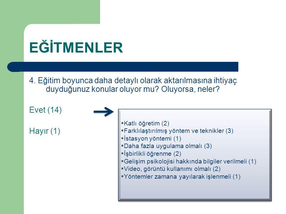 EĞİTMENLER 4.
