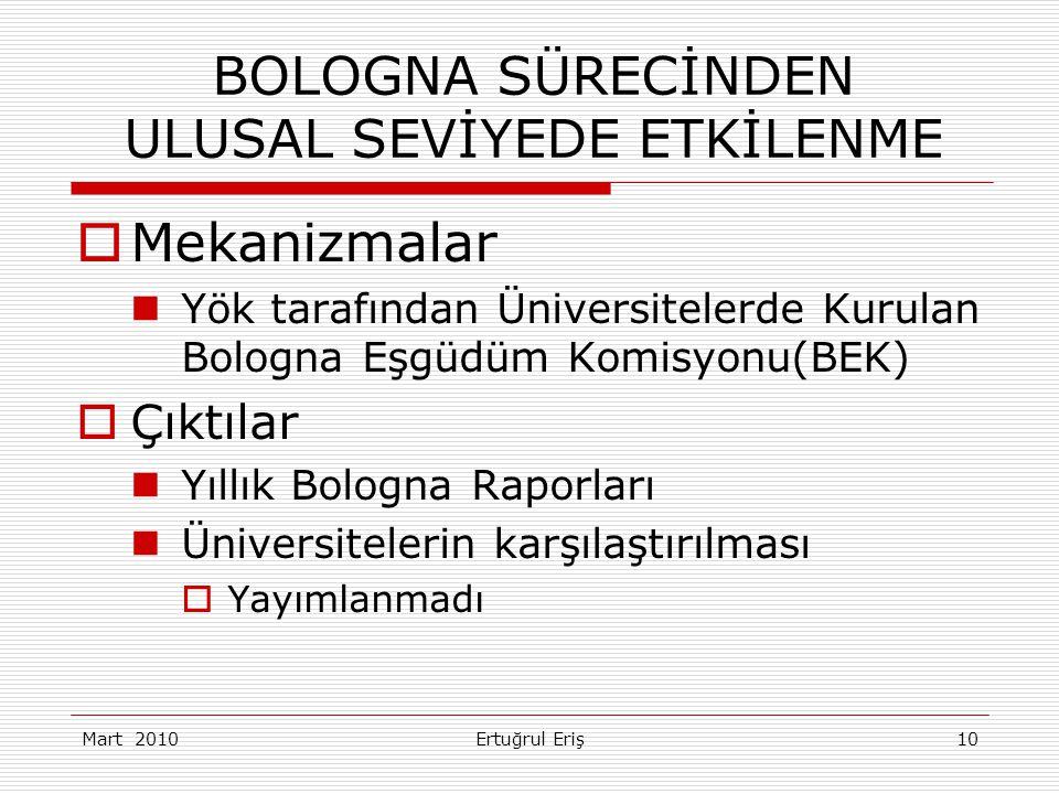  Mekanizmalar Yök tarafından Üniversitelerde Kurulan Bologna Eşgüdüm Komisyonu(BEK)  Çıktılar Yıllık Bologna Raporları Üniversitelerin karşılaştırılması  Yayımlanmadı Mart 2010Ertuğrul Eriş10 BOLOGNA SÜRECİNDEN ULUSAL SEVİYEDE ETKİLENME
