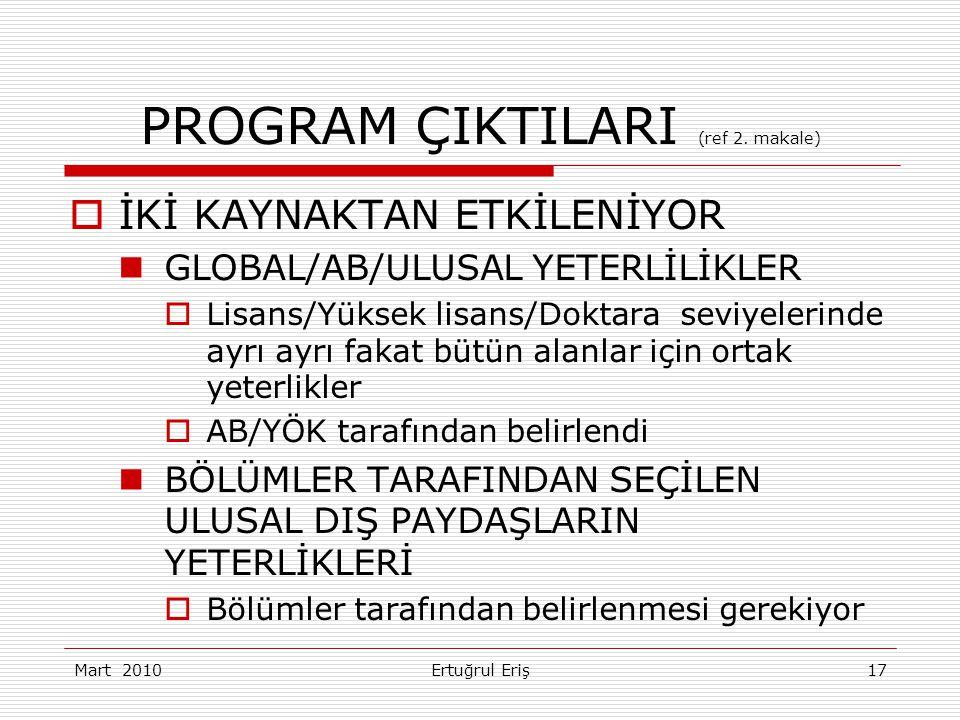 PROGRAM ÇIKTILARI (ref 2.