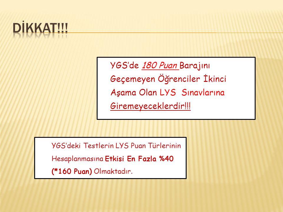 YGS'de 180 Puan Barajını Geçemeyen Öğrenciler İkinci Aşama Olan LYS Sınavlarına Giremeyeceklerdir!!! YGS'deki Testlerin LYS Puan Türlerinin Hesaplanma