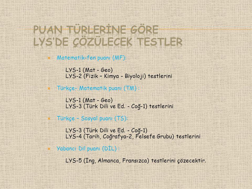  Matematik-fen puanı (MF): LYS-1 (Mat - Geo) LYS-2 (Fizik – Kimya - Biyoloji) testlerini  Türkçe- Matematik puanı (TM) : LYS-1 (Mat - Geo) LYS-3 (Tü