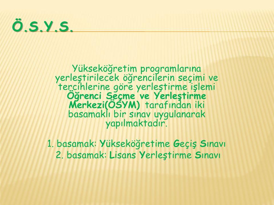 Ö.S.Y.S.