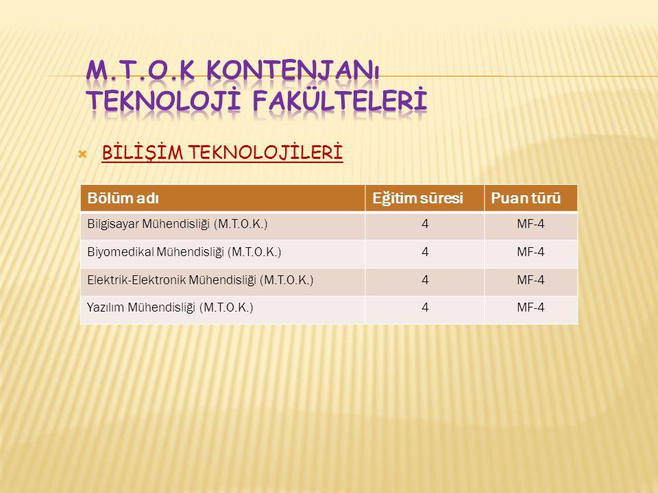  BİLİŞİM TEKNOLOJİLERİ Bölüm adıEğitim süresiPuan türü Bilgisayar Mühendisliği (M.T.O.K.)4MF-4 Biyomedikal Mühendisliği (M.T.O.K.)4MF-4 Elektrik-Elektronik Mühendisliği (M.T.O.K.)4MF-4 Yazılım Mühendisliği (M.T.O.K.)4MF-4