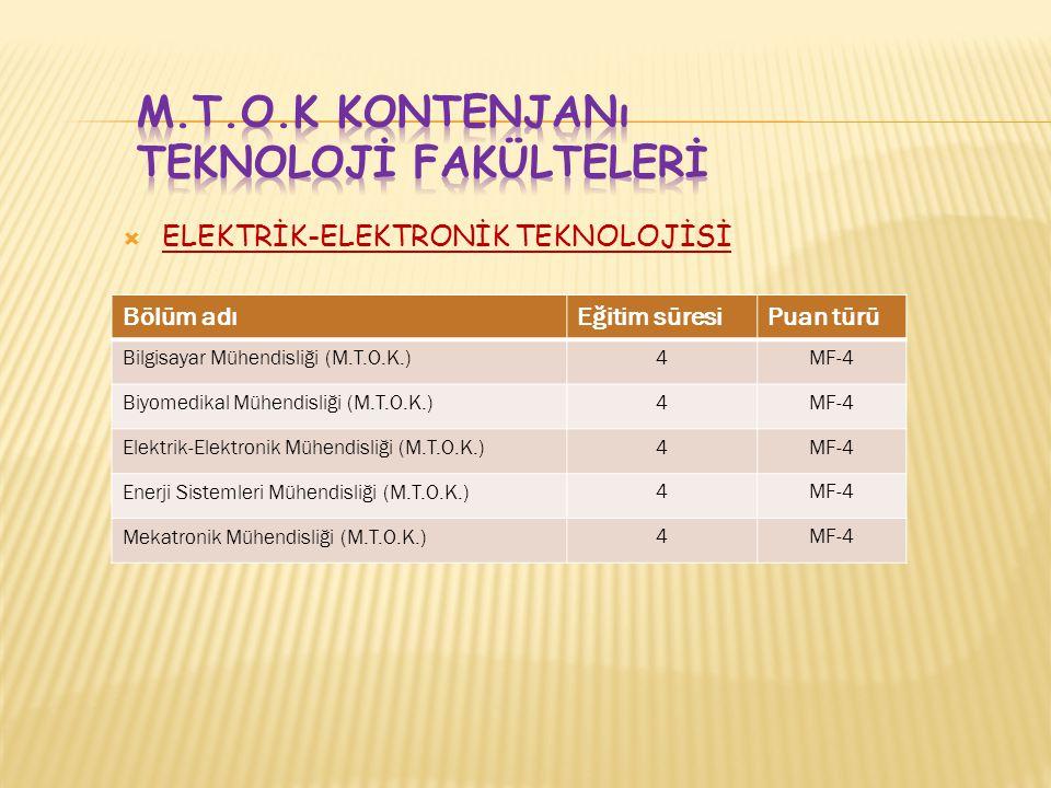 ELEKTRİK-ELEKTRONİK TEKNOLOJİSİ Bölüm adıEğitim süresiPuan türü Bilgisayar Mühendisliği (M.T.O.K.)4MF-4 Biyomedikal Mühendisliği (M.T.O.K.)4MF-4 Elektrik-Elektronik Mühendisliği (M.T.O.K.)4MF-4 Enerji Sistemleri Mühendisliği (M.T.O.K.) 4MF-4 Mekatronik Mühendisliği (M.T.O.K.) 4MF-4