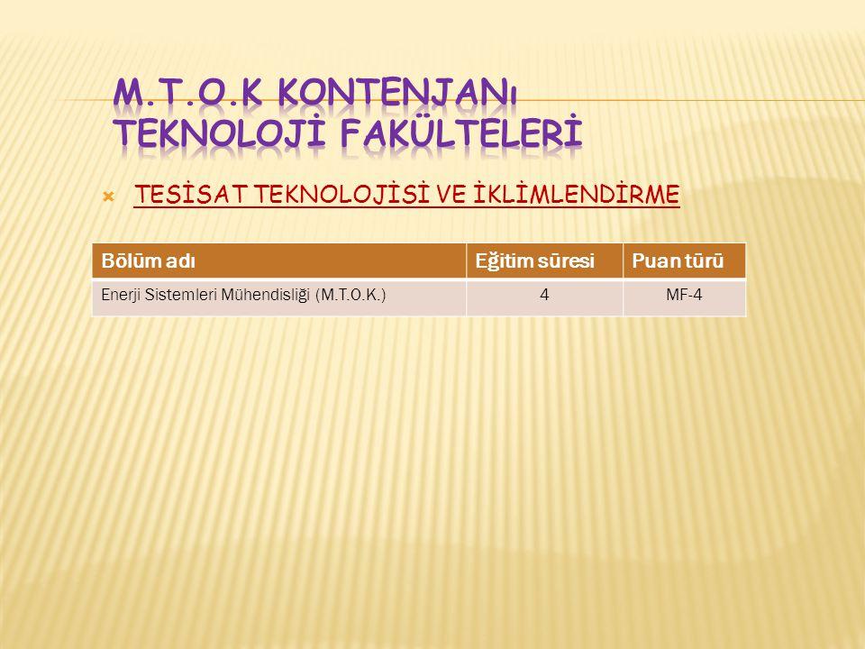  TESİSAT TEKNOLOJİSİ VE İKLİMLENDİRME Bölüm adıEğitim süresiPuan türü Enerji Sistemleri Mühendisliği (M.T.O.K.)4MF-4